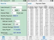 Loan Calculatore Cashing It In Personal Finance Apps The Best And The