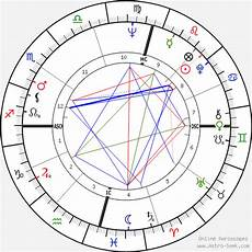 Robert Holmes 224 Court Birth Chart Horoscope Date Of Birth