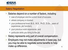 How Do You Negotiate Salary How To Negotiate Better Salary