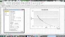 Semilog Graph Paper Excel Part 2 Exel Graphing Semi Log Amp Trendline 2013 Youtube