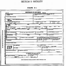 Blank Birth Certificate Forms The Steady Drip Time To Repost Blank Us Birth
