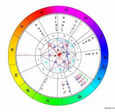 Zodiac Sign Birth Chart 13 Sign Astrology For All