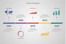 Examples Of Timeline Timeline Infographic Illustrations On Creative Market