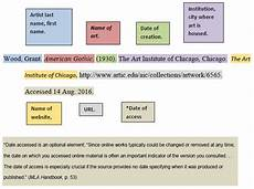 Mla Citation Of A Website Media Mla Style Citation Examples Research Guides At