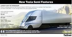 2020 tesla semi tesla s 2020 ambition roadster 2 0 and semi trucks