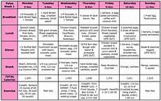 Paleo Diet Chart For Weight Loss Indian Dance Workout Videos Online Free Download Andy S Muscle