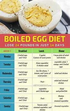 the boiled egg diet can help you lose up to 24 pounds in