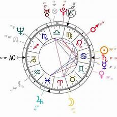 Professional Birth Chart Reading Book A Chart Reading With Santos Universal Truth School