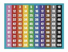 The Color Of Chart Hundreds Chart 100 Chart By Page Protector Printables And