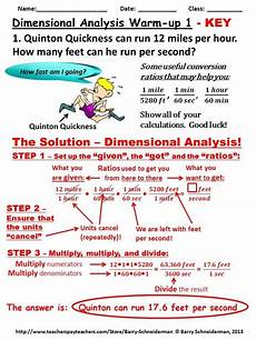 Dimensional Analysis Chart Dimensional Analysis Unit Analysis Dimensional