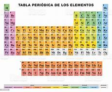 Colored Periodic Table Periodic Table Of The Elements Spanish Labeling Colored