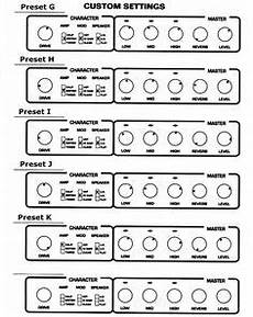 Image Result For Amp Settings Sound Effects Charts In