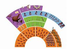 Orchestra Seating Chart Worksheet Interactive Orchestra Seating Chart Kids Reno