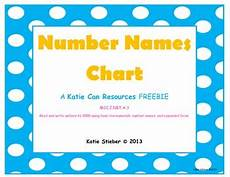 Number Names Chart Number Names Chart By Can Resources Teachers Pay