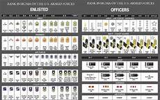 Army Officer Chart What Are The Different U S Military Ranks In Order Quora
