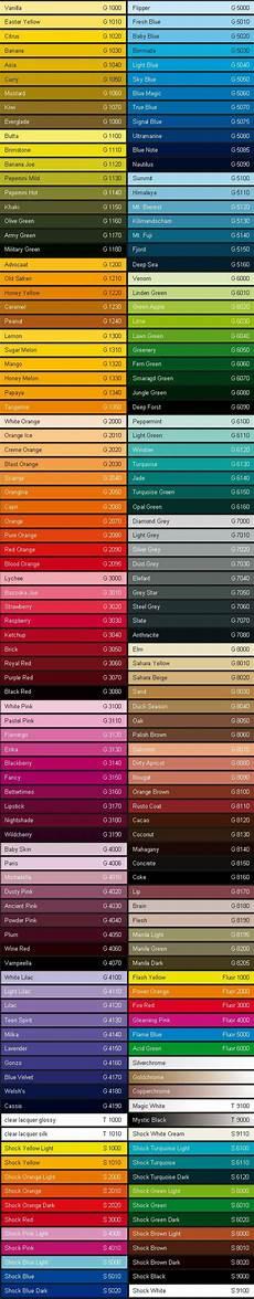 Montana Gold Colour Chart Paint Color Chart Spray