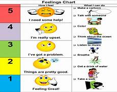 Mood Behavior Chart Feelings Chart Feelings Chart Behaviour Chart Feelings