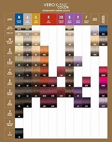 Joico Vero K Pak Hair Color Chart Technical Charts Joico
