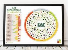 Vegetable Season Chart Uk Seasonal Fruit And Vegetable Calendar Eat Seasonably