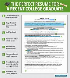 Recent Graduate Resume 8 Reasons This Is An Excellent Resume For A Recent College