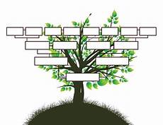 Family Tree Templates Online Free Editable Family Tree Template Daily Roabox Daily
