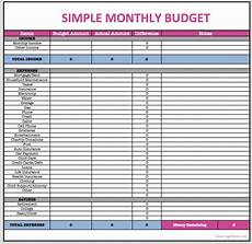 Monthly Expenses Excel Sheet Format How To Make An Excel Spreadsheet For Monthly Expenses Db