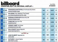 Christian Charts 2012 Soncured Records Josh Gilbert Debuts On Billboard