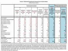 banche austriache in italia tre miliardi per salvare le banche italiane
