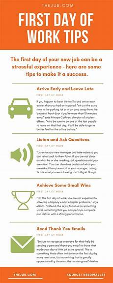 First Day Of Work Advice First Day Of Work Tips Infographic Career Resources