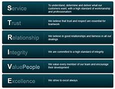 Values Examples Website Design And Core Values Skyrocket Your Business