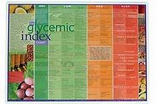Corn Glycemic Index Chart All Products Inner Glow Health Products Online