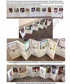 Cool Timeline Projects Penny Timeline Even The Simple Project Idea Can Be