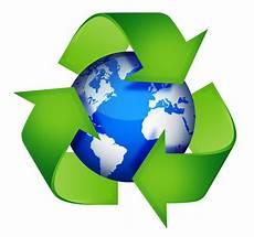 Recycling Symbols Recycling