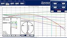 22 Caliber Velocity Chart Trajectory Of A 22 Air Rifle Pellet Only The Best