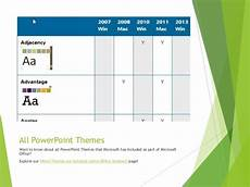 Facet Theme Powerpoint Facet Theme In Powerpoint