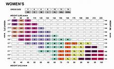Ladies Height And Weight Chart Womens Fitting Charts Epix Gear