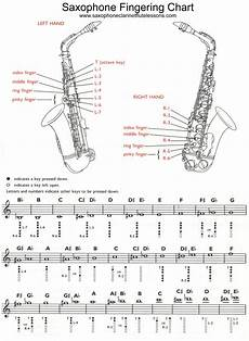 Alto Sax Finger Chart Printable Hd Sheets Free Download