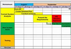 Free Roadmap Template Project Roadmap Templates Free Project Management Templates