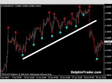 Binary options arrow indicator   Investing Post