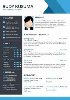 Cv Maker Online Free Create A Professional Resume In Minutes Professional Cv