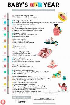 Newborn Chart Development Monthly Baby Milestones Chart