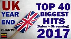 Uk Music Charts 2017 Uk Year End Charts Top 40 Biggest Songs 2017 Sales