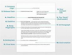Press Releases Template Best Press Release Template In 2020 By Free Download Doc Pdf