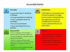 Personal Weakness Examples How To Do Swot Analysis For Personal Development