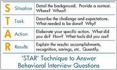 Behavioral Interview Star Star Technique Shine In Behavioral Interview Questions