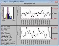 Xbar And R Chart Excel X Bar Range Charts X Bar Chart Software Quality America