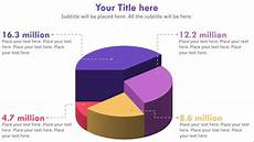 Make 3d Pie Chart Make Beautiful 3d Pie Charts In Powerpoint Step By Step