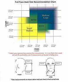 Respirator Mask Size Chart Sge 400 3 Bb Doomsday Prep