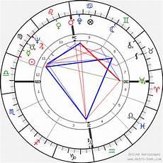 Johansson Birth Chart Ingemar Johansson Birth Chart Horoscope Date Of Birth Astro