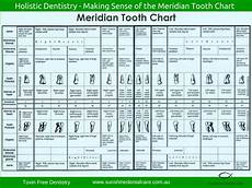 14 Best Dental Marketing Images On Pinterest Dentistry
